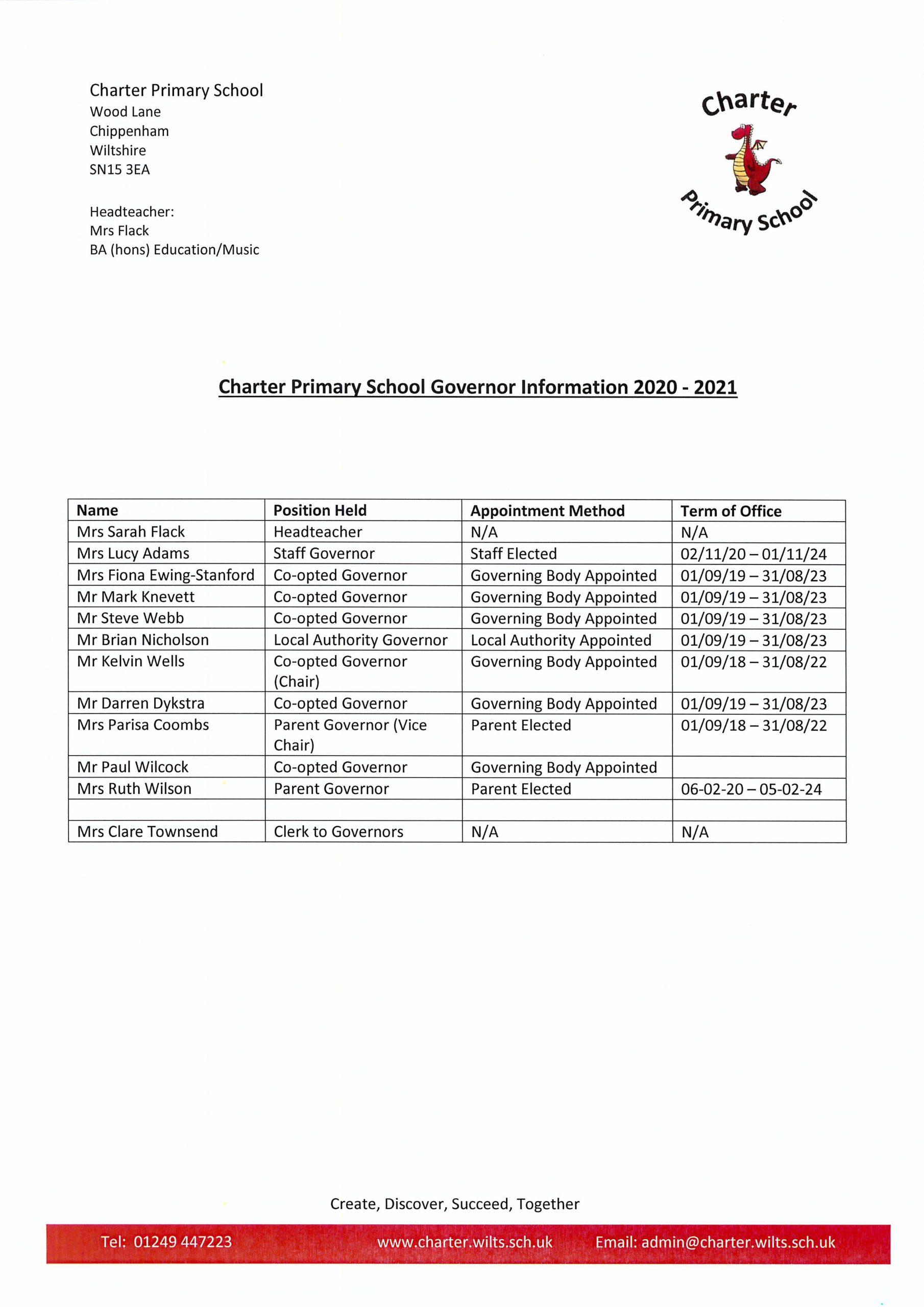 Governor Information 2020 21